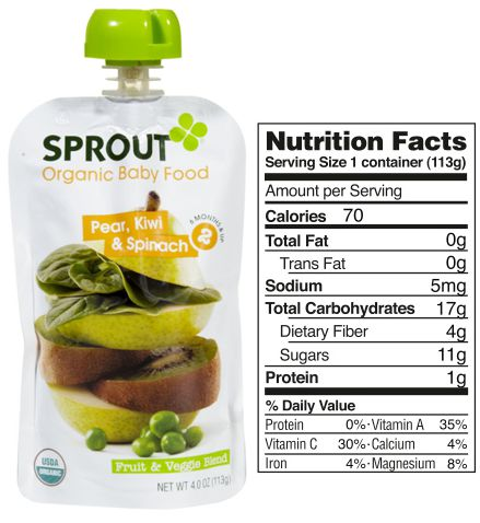 Sprout Pear Kiwi Spinach and Nutrition Facts